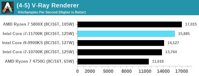 Intel-Core-i7-11700K-bench_24.png