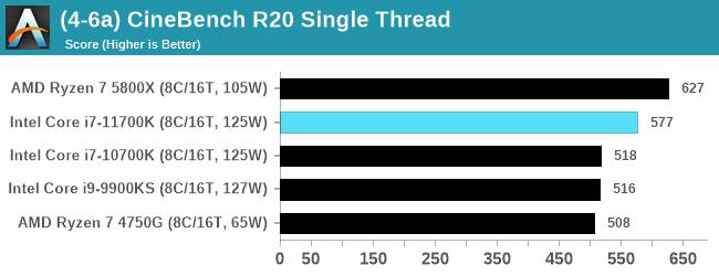 Intel-Core-i7-11700K-bench_25.png