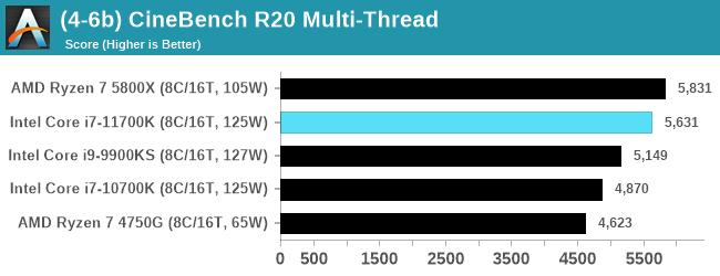Intel-Core-i7-11700K-bench_26.png