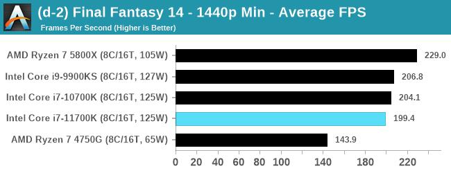 Intel-Core-i7-11700K-bench_31.png