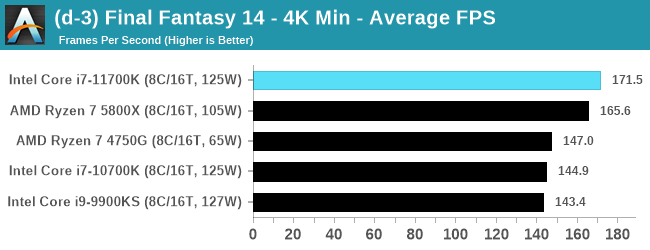 Intel-Core-i7-11700K-bench_32.png