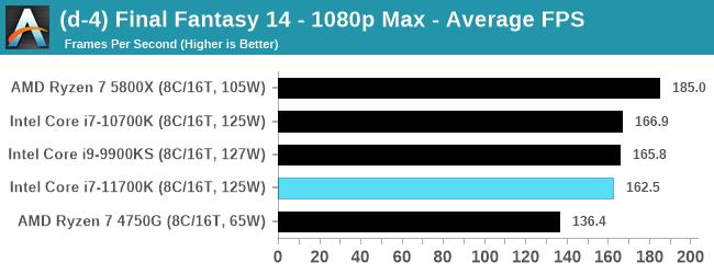 Intel-Core-i7-11700K-bench_33.png