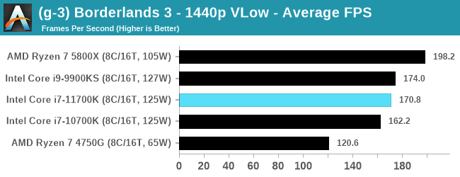 Intel-Core-i7-11700K-bench_34.png