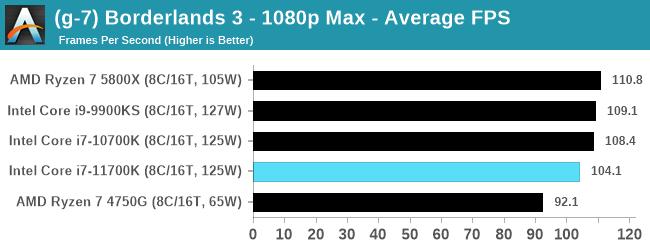 Intel-Core-i7-11700K-bench_36.png