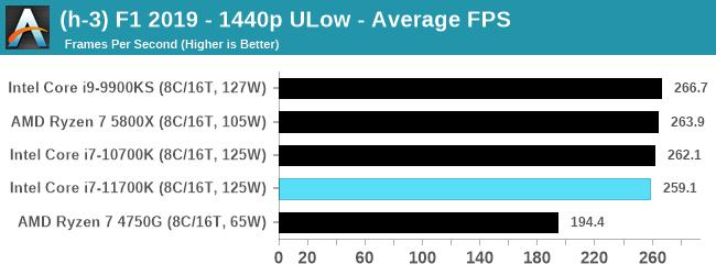 Intel-Core-i7-11700K-bench_37.png