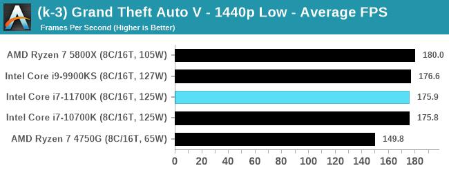 Intel-Core-i7-11700K-bench_40.png