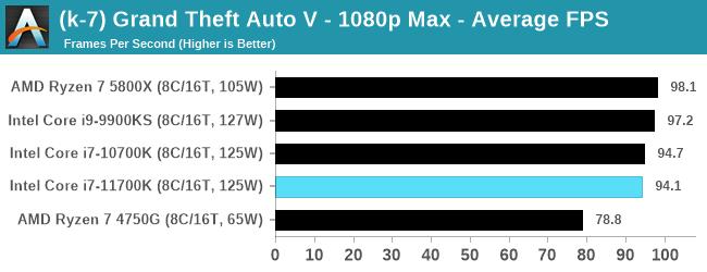 Intel-Core-i7-11700K-bench_42.png