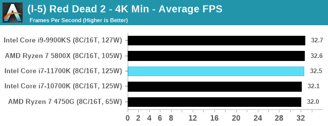 Intel-Core-i7-11700K-bench_44.png