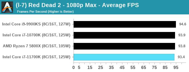 Intel-Core-i7-11700K-bench_45.png