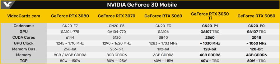 NVIDIA-RTX-3050-Ti-6.png