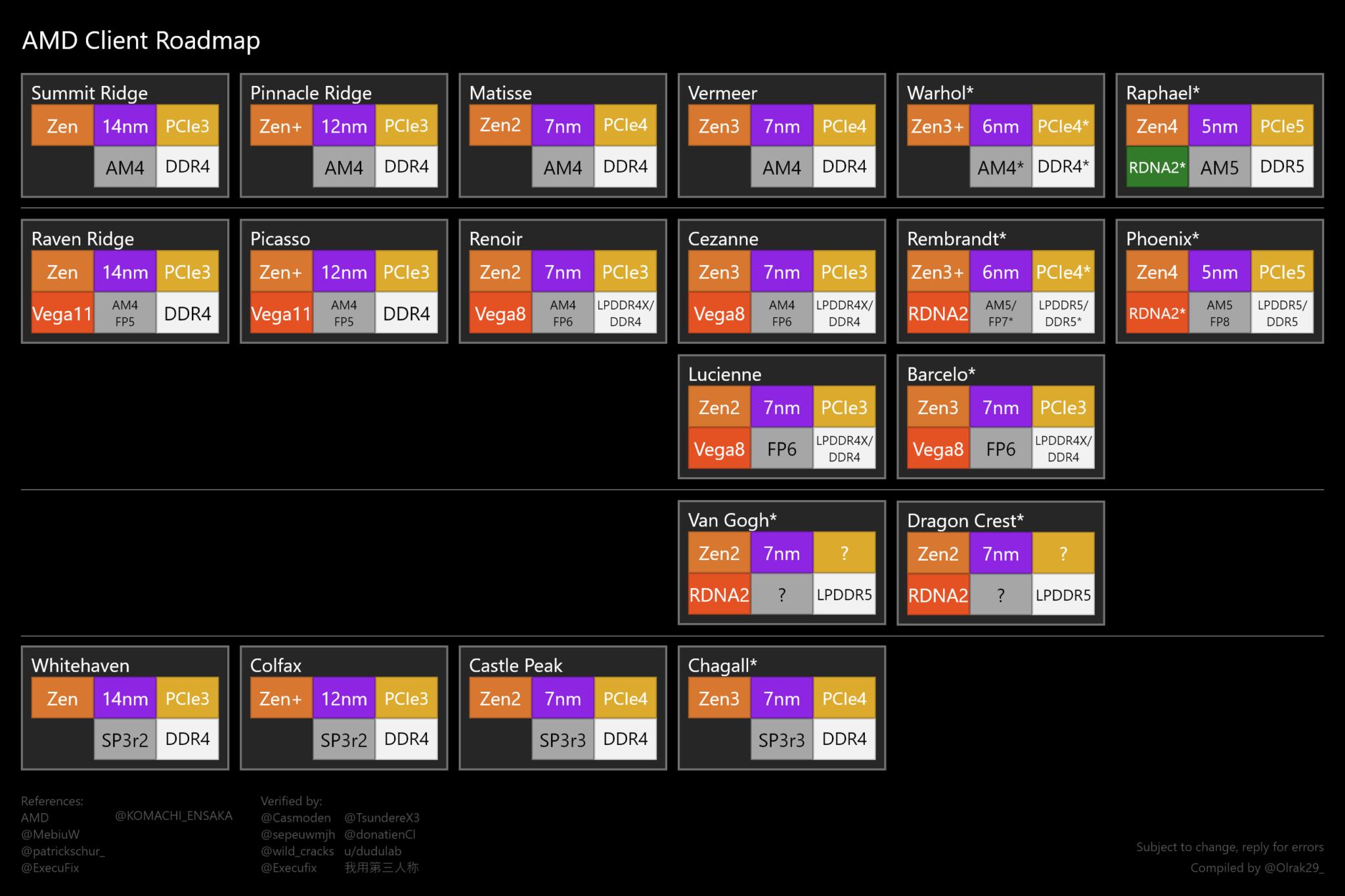 AMD-Zen-Roadmap.png