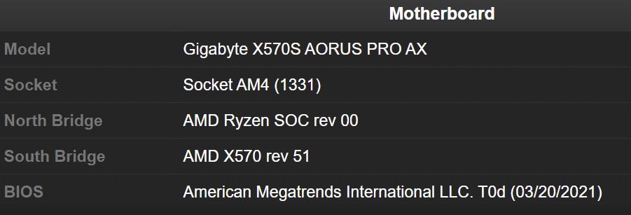 Gigabyte-X570S-AORUS-PRO-AX.png