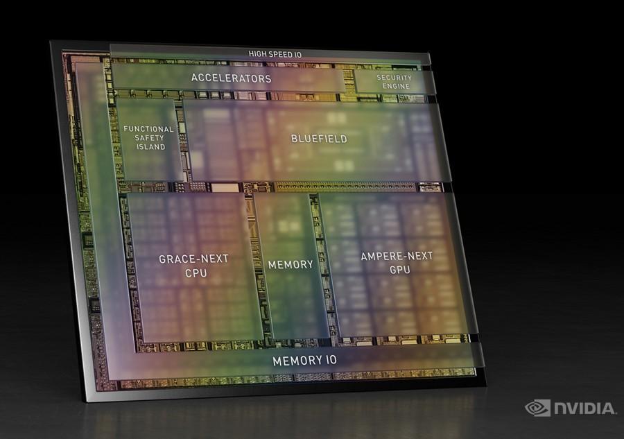 https://www.coolaler.com.tw/image/news/21/04/nvidia_drive_atlan.jpg