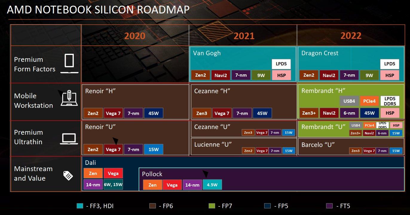 AMD-Notebook-Roadmap.jpg