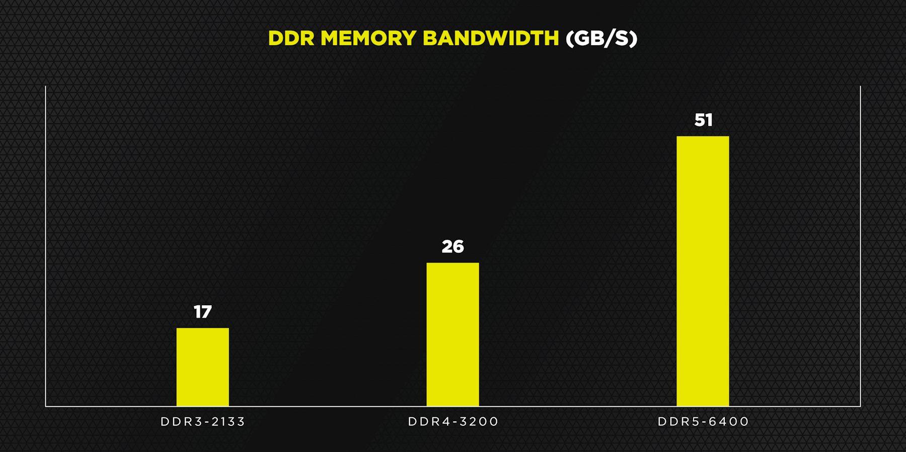DDR5_1.jpg
