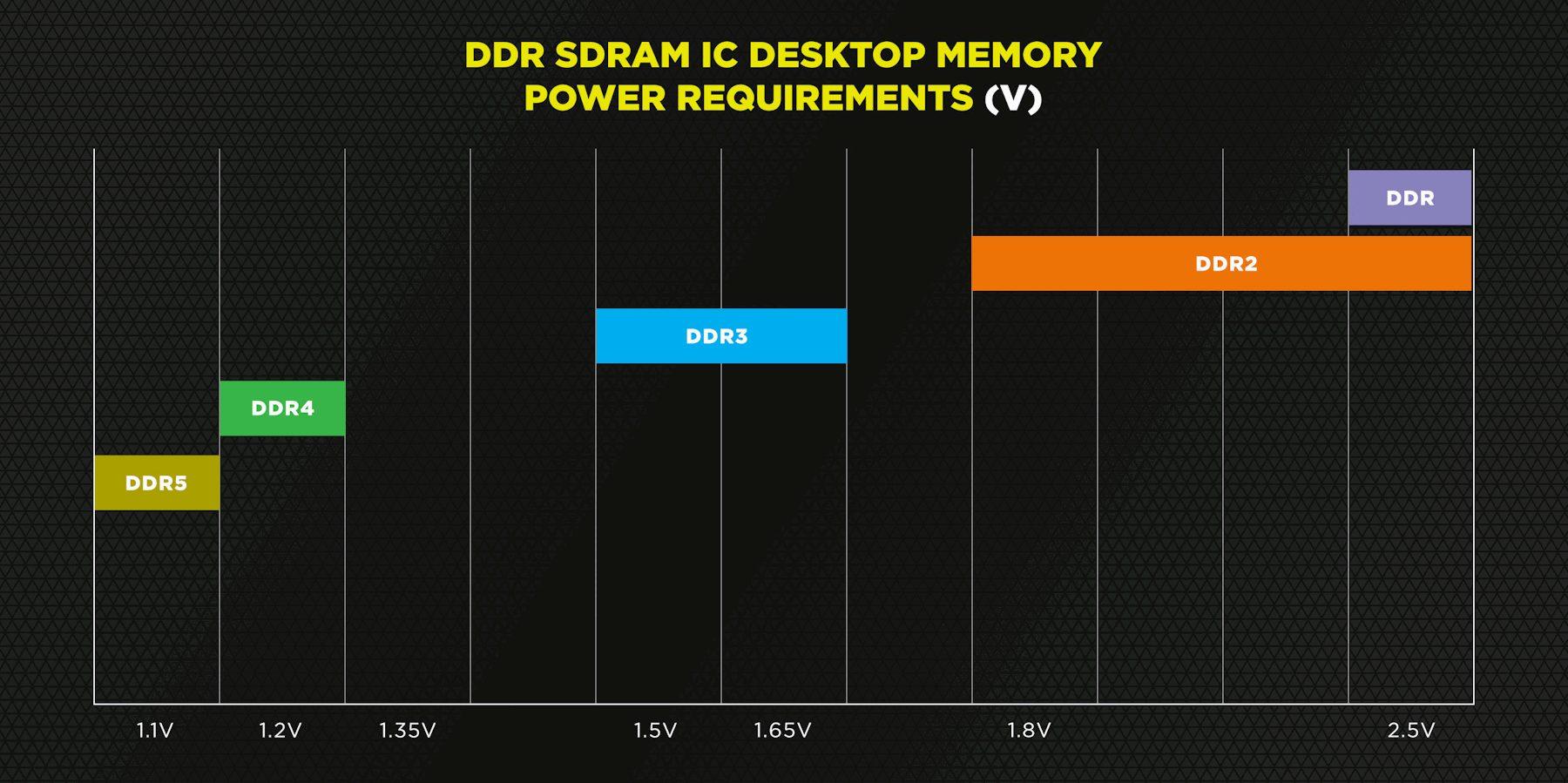 DDR5_3.jpg