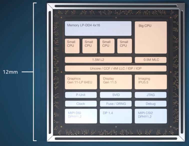 Intel-Core-1800-Alder-Lake_2.jpg