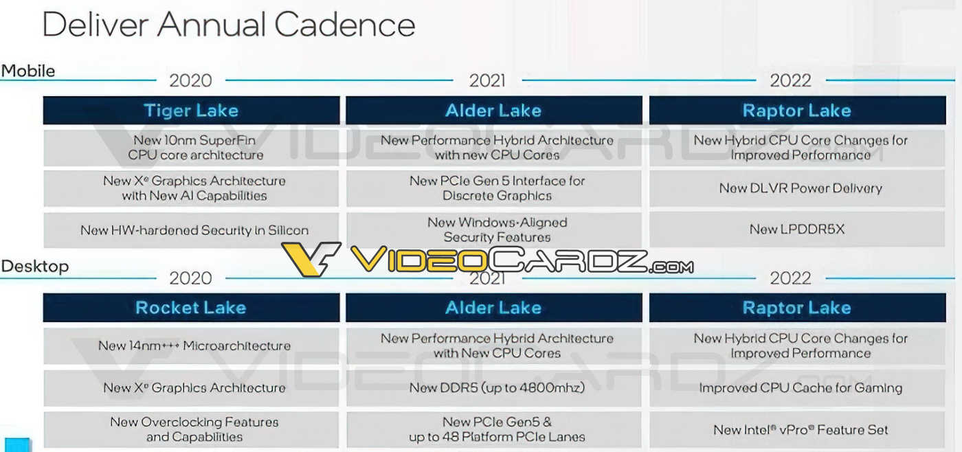 Intel-Core-1800-Alder-Lake_3.jpg