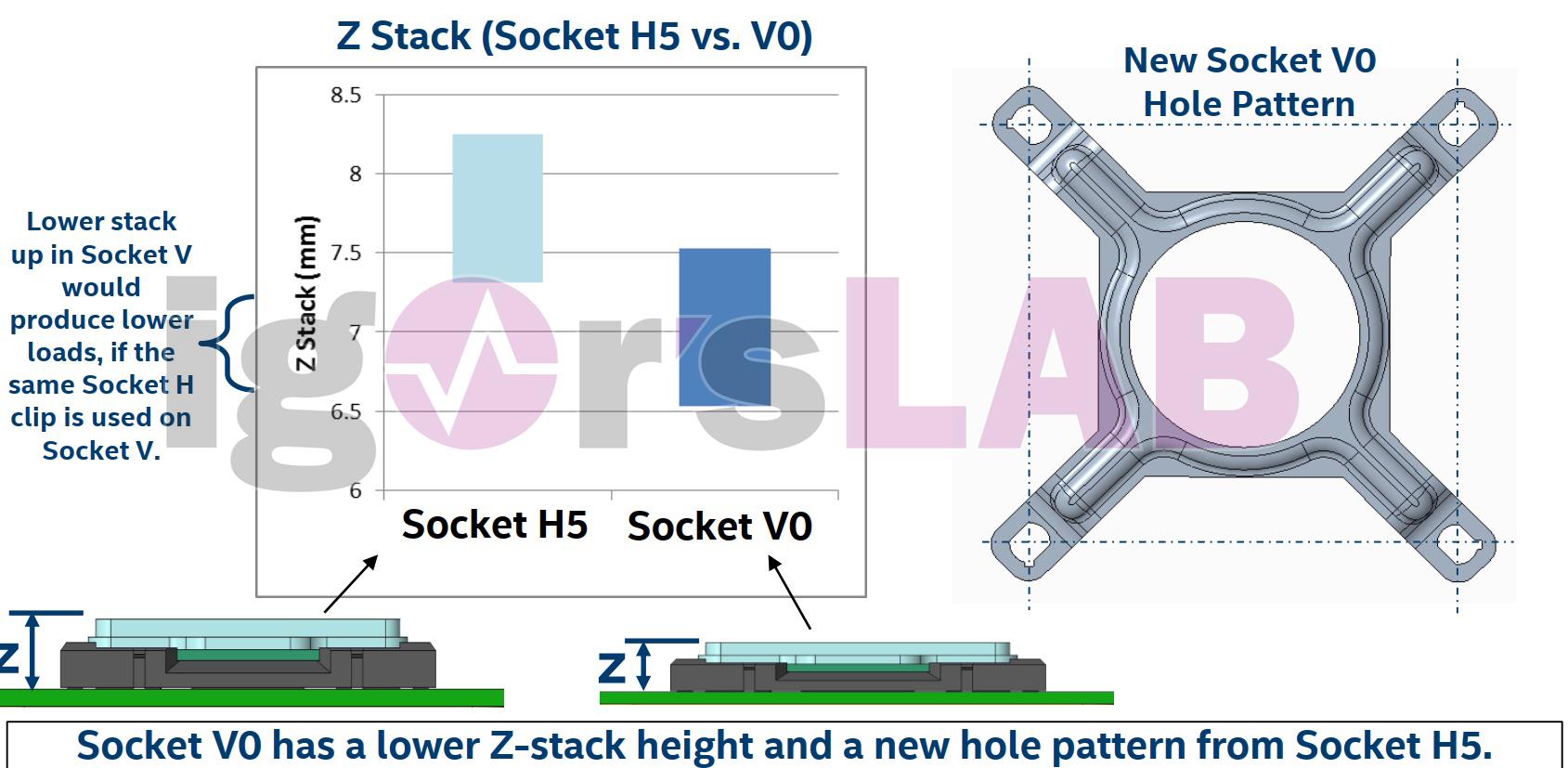 Intel-SocketV-LGA1700-1.jpg