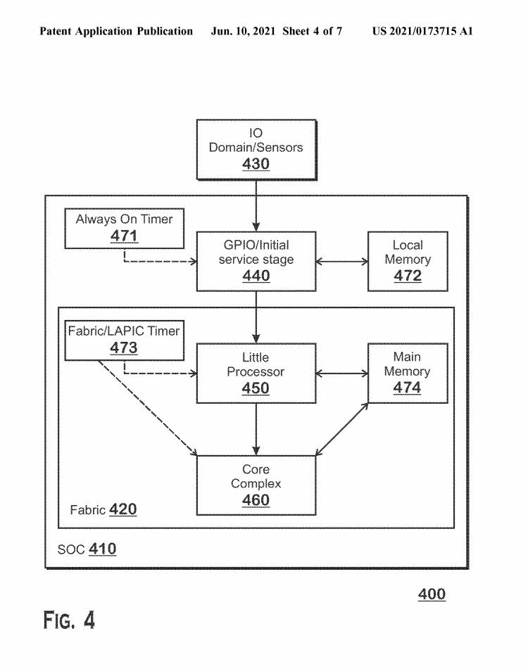 AMD-bigLittle-patent-fig4.png