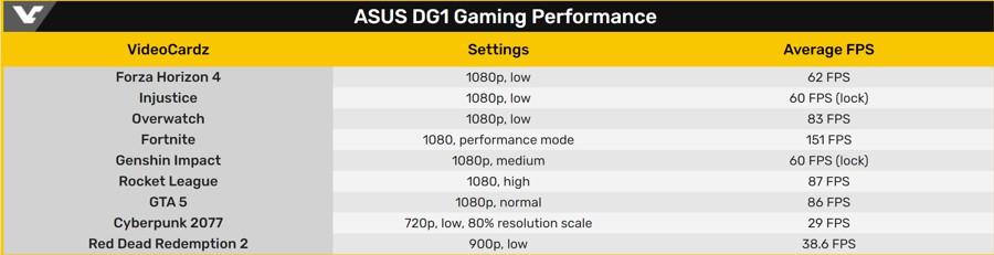 ASUS-DG1-Test-8.jpg