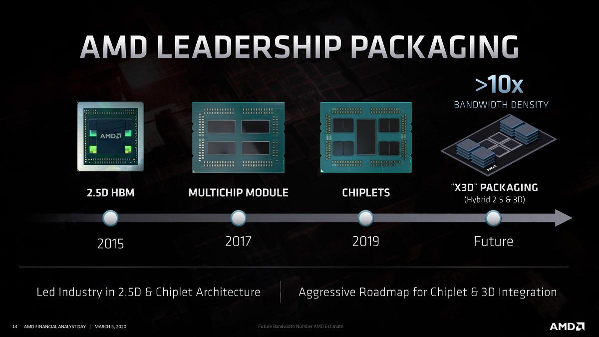 AMD_Roadmap.jpg