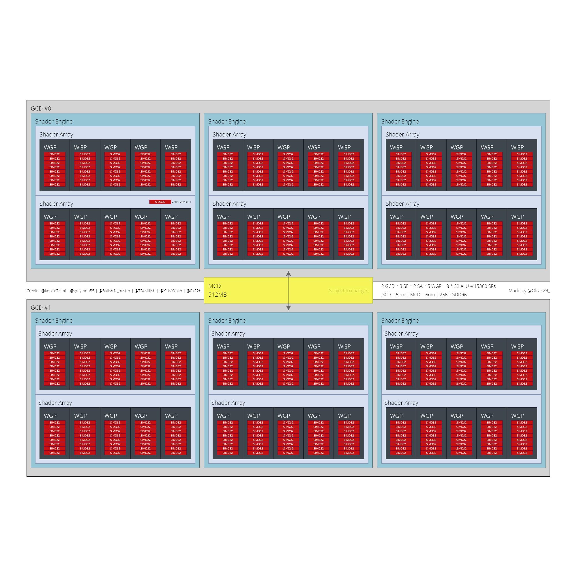 AMD-Navi-31-GPU.png