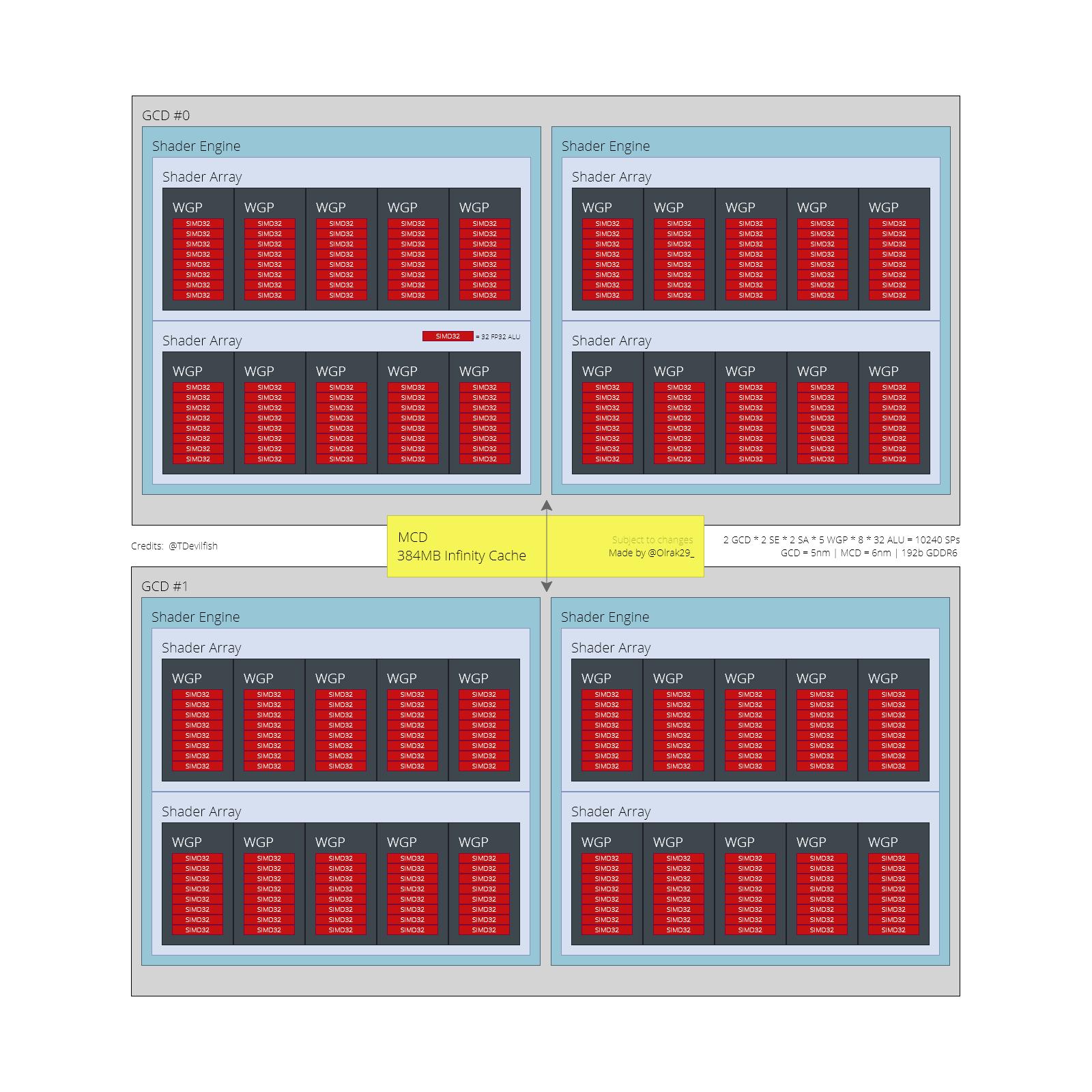 AMD-Navi-32-GPU.png