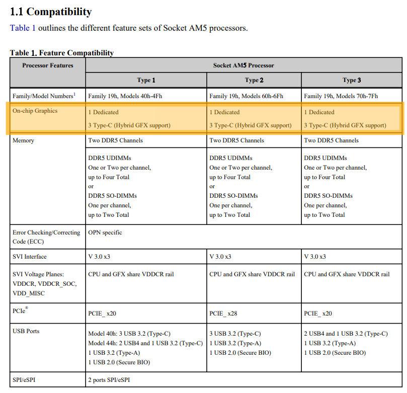 AMD-Ryzen-7000-RDNA2-iGPU_1.jpg