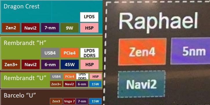 AMD-Ryzen-7000-RDNA2-iGPU_2.jpg
