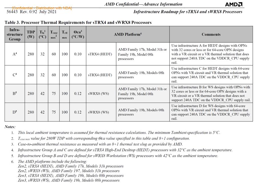 AMD-Ryzen-Threadripper-5000_1.png