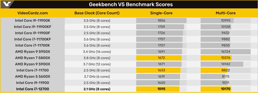 Intel-Core-i7-12700-3.png