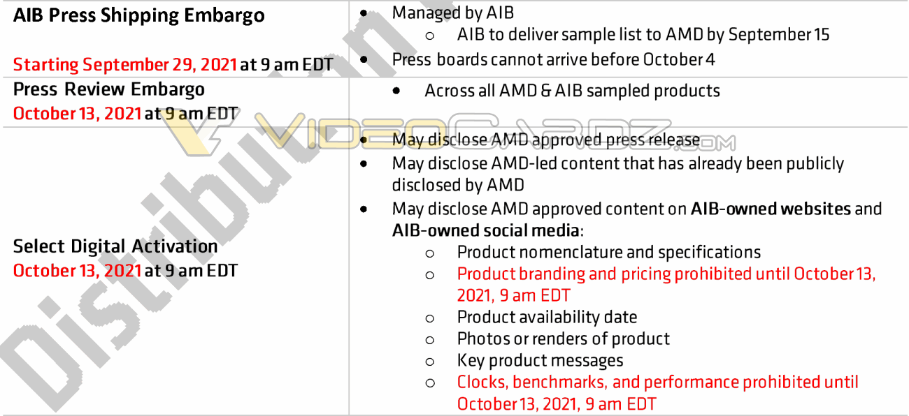 AMD-Radeon-RX-6600-1.png