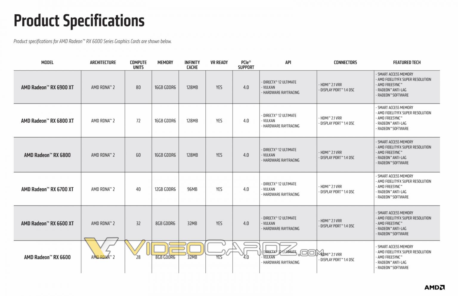 AMD-Radeon-RX-6600-2.png