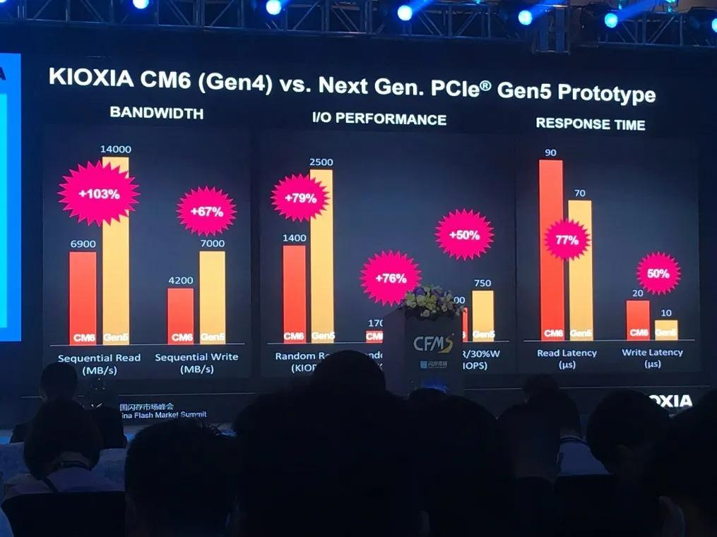 Kioxia-PCIe-Gen5-SSD-2.jpg