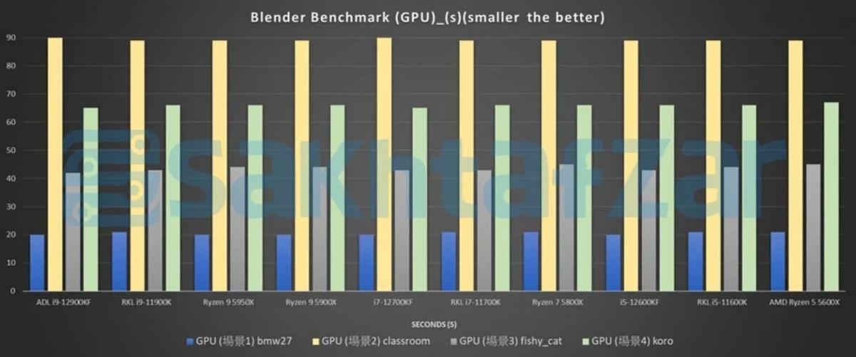 intel_12th_benchmark_5.jpg