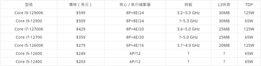 intel_12th_price.png