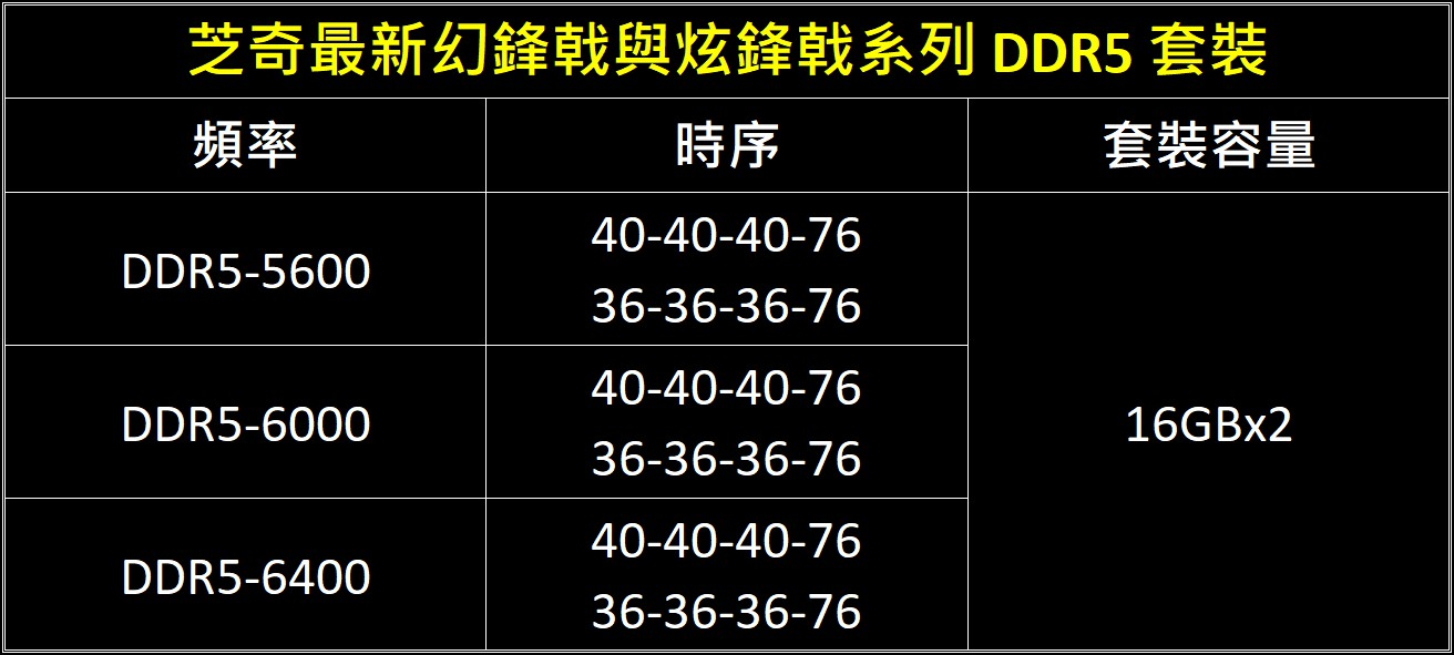 gskill-trident-z5-ddr5_8.jpg