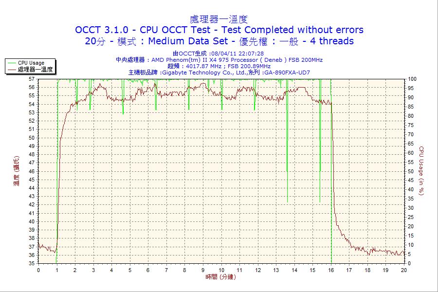 4.0_CPU1.png